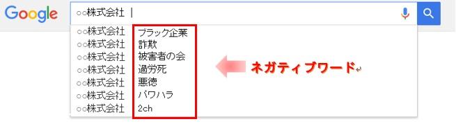 Googleサジェスト(検索候補)