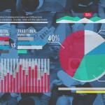 コンテンツマーケティング(アンケートコンテンツ作成代行サービス) 統計 データ アンケート調査