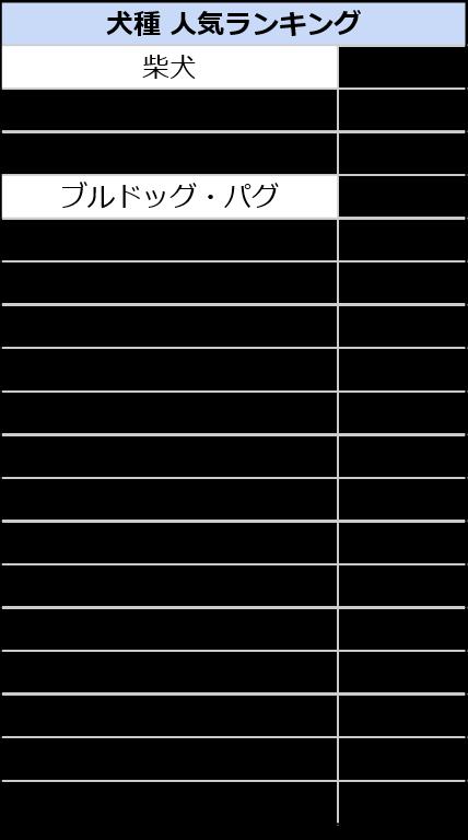 kenshu ranking