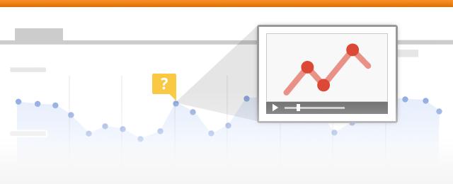 Googleアナリティクス Analytics アクセス解析 ツール