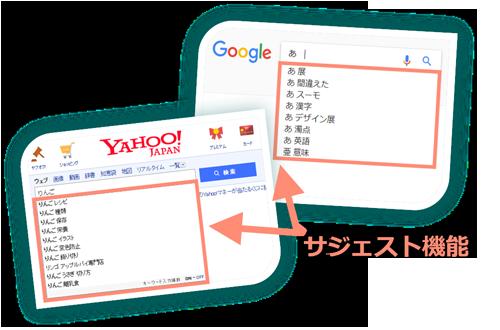 Yahoo!とGoogleのサジェスト機能