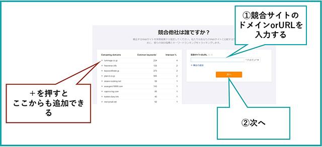 競合サイト設定画面