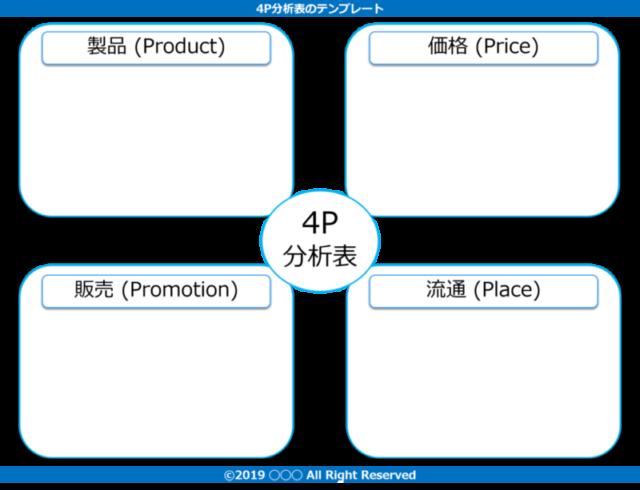 4P分析表テンプレート