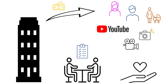 YouTube企業案件説明図